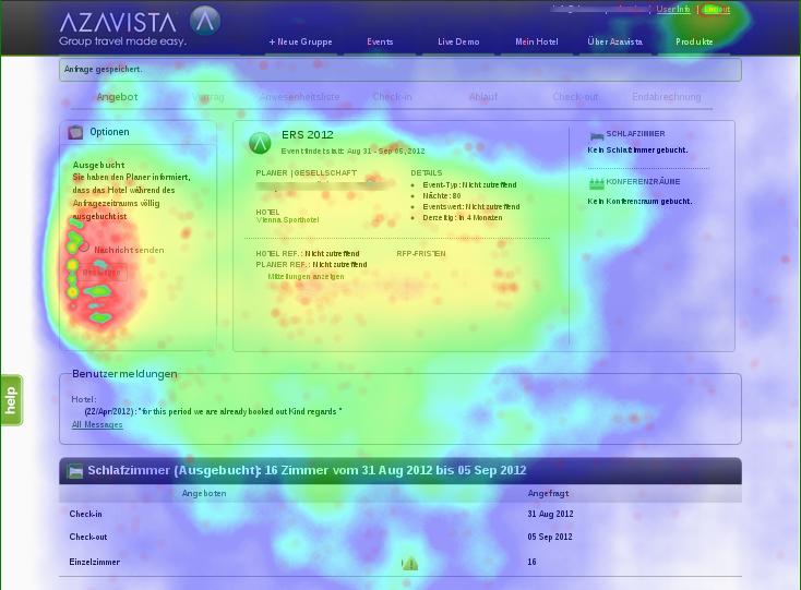 azavista_heatmap_average