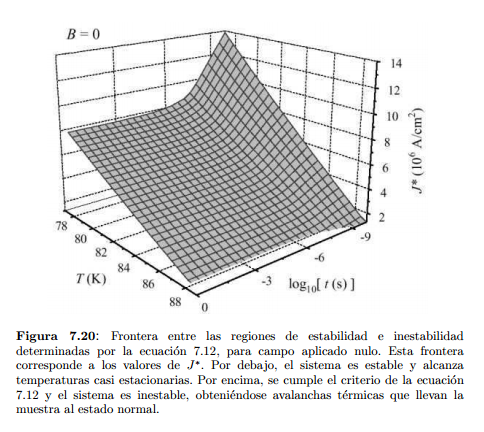 model_critical_conditions